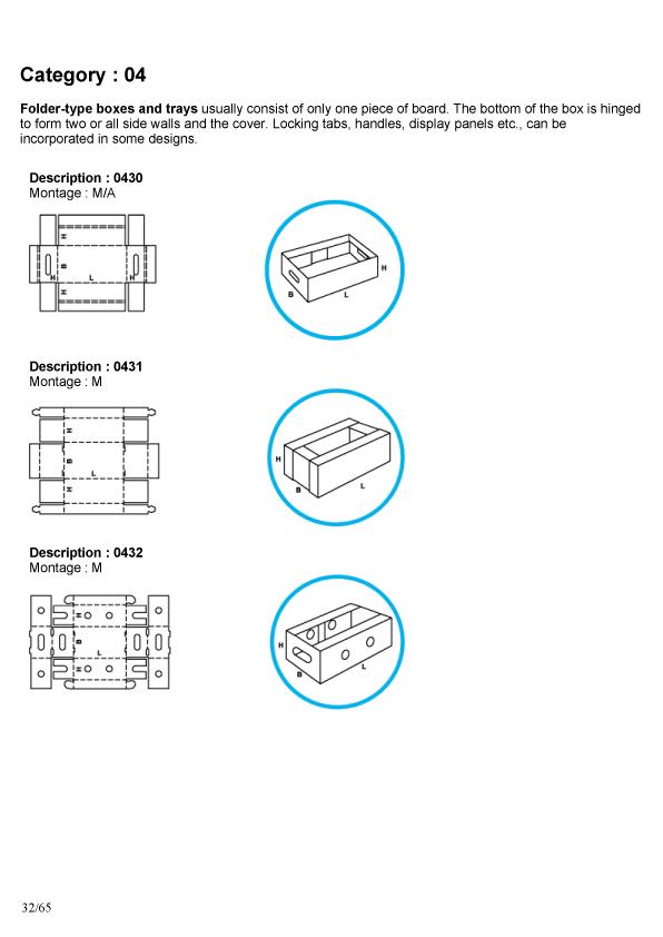 Конструкции картонной упаковки