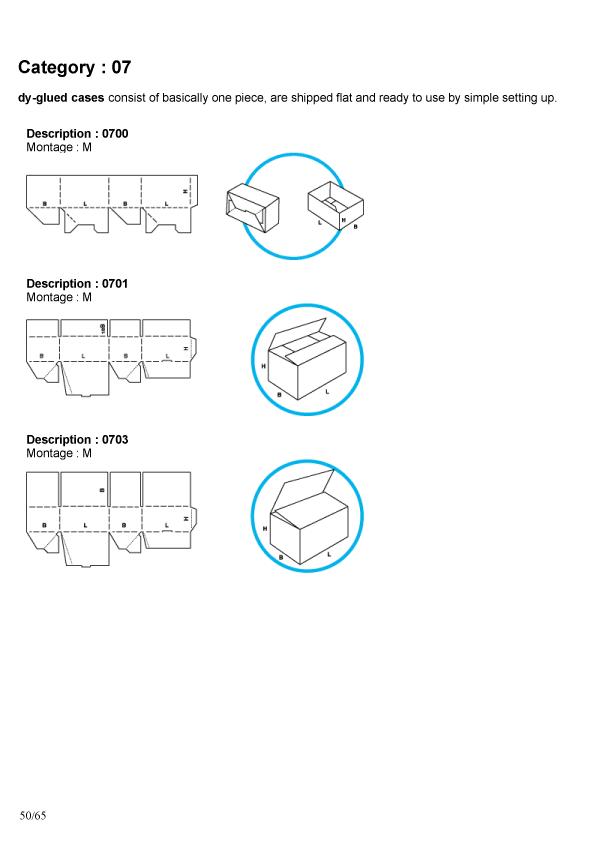 Типы упаковки из картона