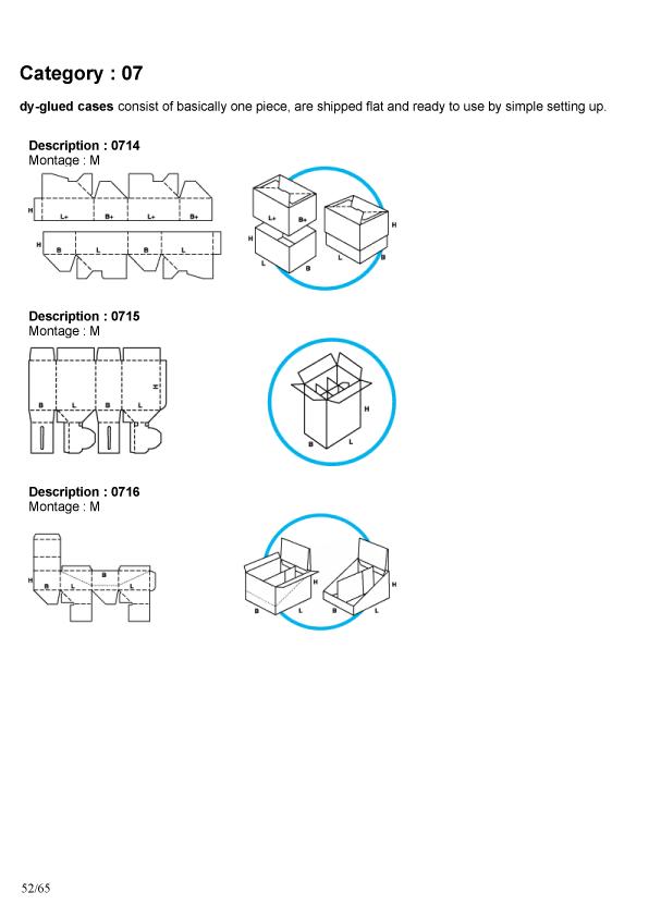 Варианты конструкций упаковки из картона