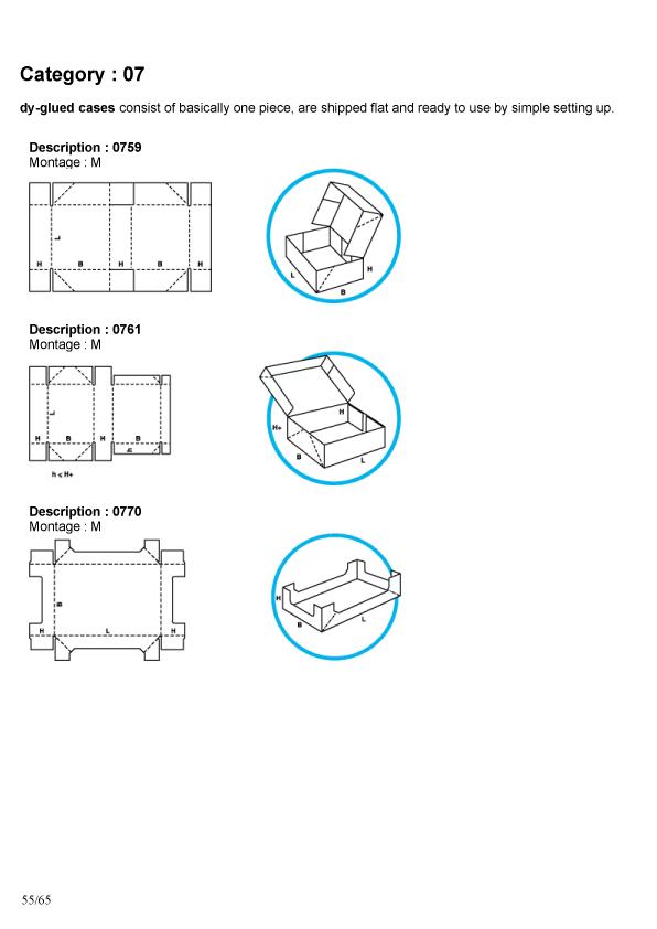 Виды упаковки из микрогофрокартона