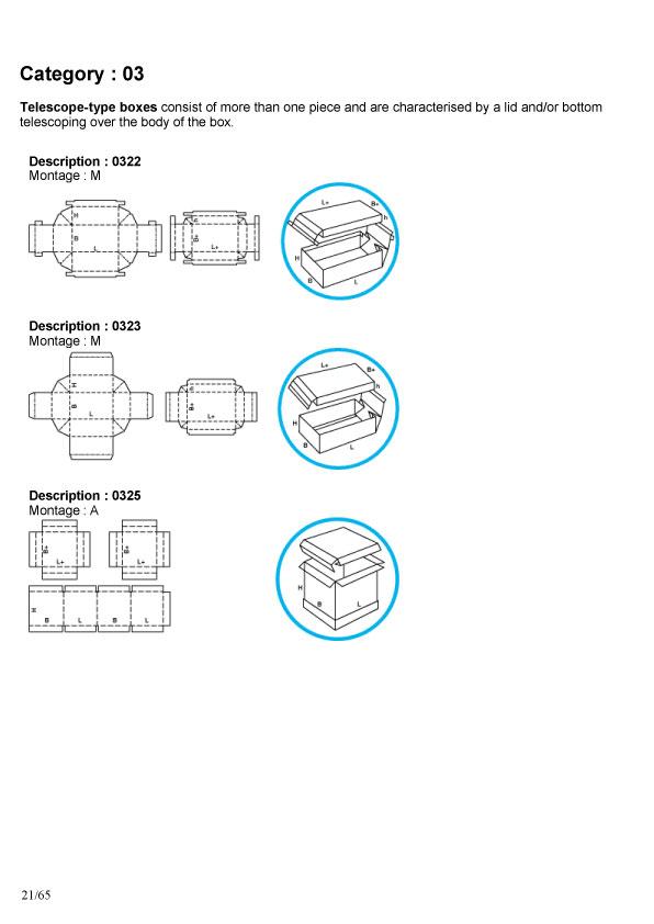 Конструкции упаковки